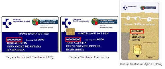 Tarjeta Sanitaria Euskadi